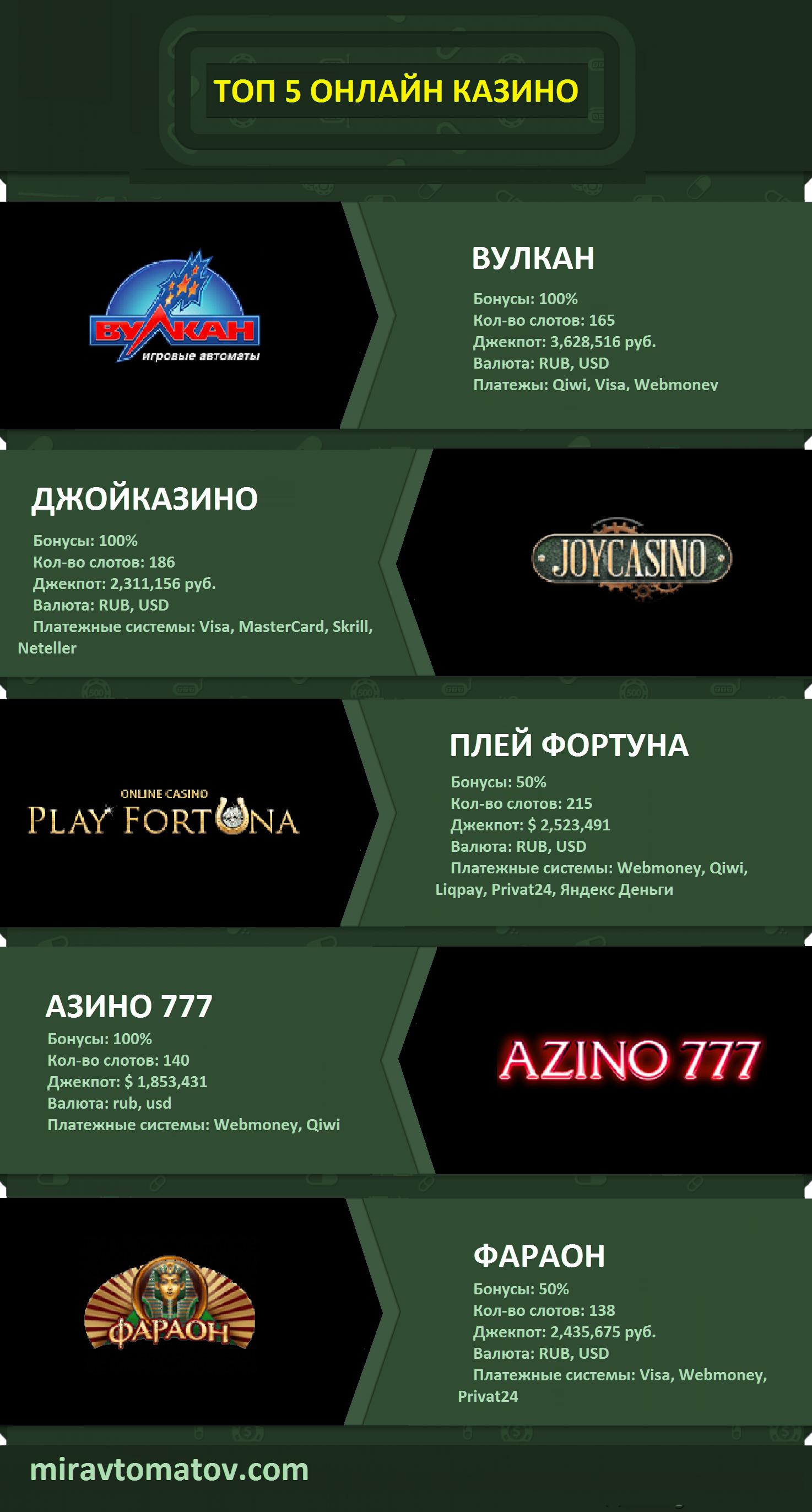 Скачать игровые автоматы фирменые игровые автоматы в i казино лучшее в